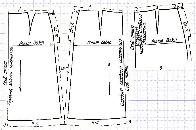 Как раскроить прямую юбку