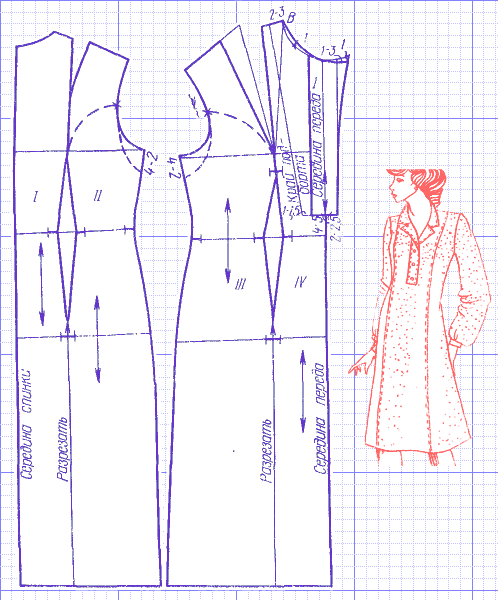 Выкройка платья с рельефами