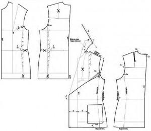 Выкройка анорак - Выкройки одежды.