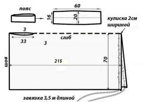 Plat-e-transformer-3