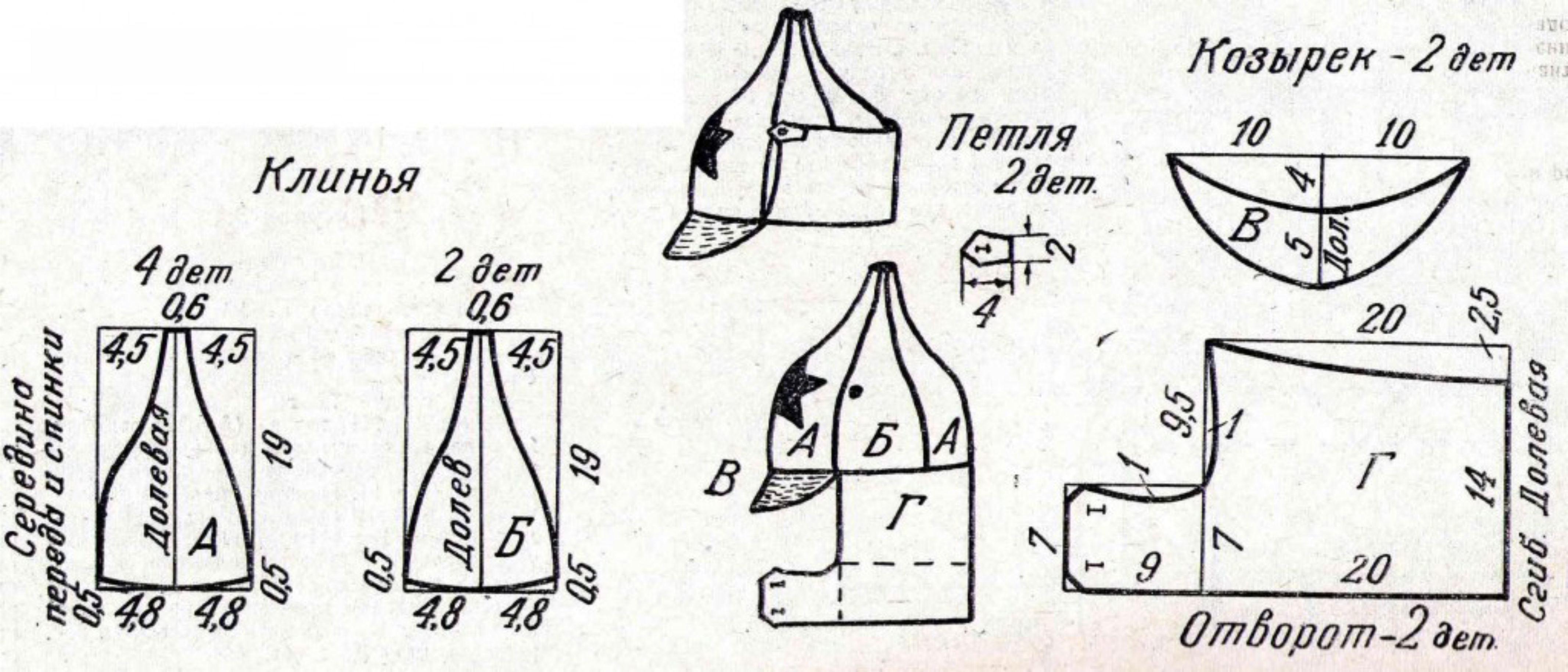 Как сшить шапку для бани своими руками - материал, выкройка. что на фото 11 уровень.