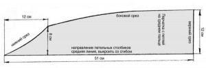 sshit-svadebnye-perchatki