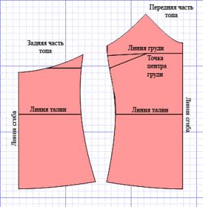 vykrojka_topa